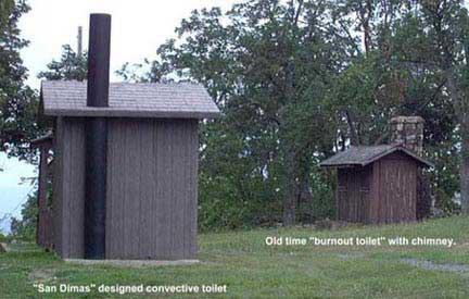 New Outhouse with Old Outhouse in the Background